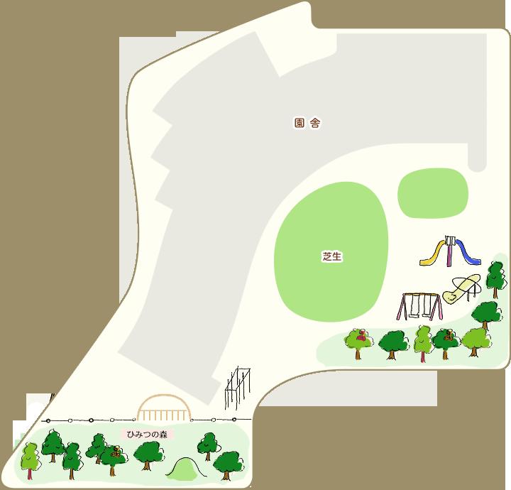 園庭の見取り図